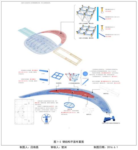 【QC成果】大跨度异形空间钢结构施工精度_3