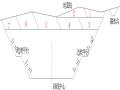 路基土石方分项工程施工组织设计(68页)