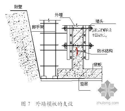 深圳某购物广场施工组织设计