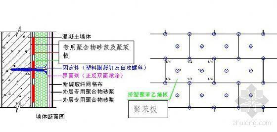 北京某高层住宅装饰施工方案