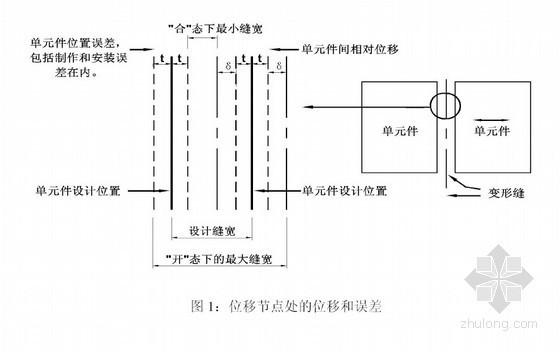 大型房地产商业项目幕墙工程技术指导书(全套  120页)