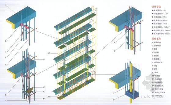 建筑工程桁架导轨式爬架介绍及工程应用实例(附多图)