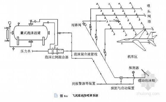 [天津]专家详解低倍数泡沫灭火系统设计