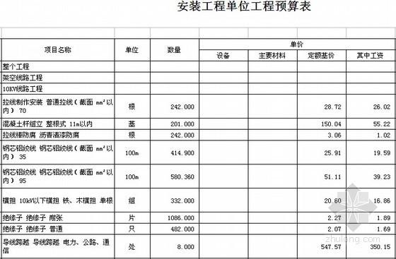 [四川]10KV及以下电网灾后恢复重建工程施工招标文件及工程量清单(附全套施工图纸45张)