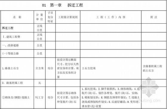 铁路工程工程量清单计价指南(539页)