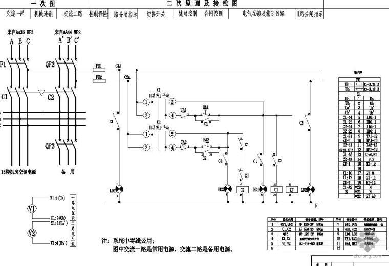 双电源供电控制柜原理图