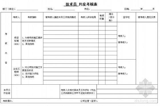 公司及项目部人员考核表(月度)