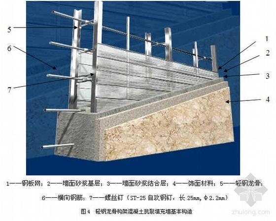轻钢龙骨混凝土填充墙施工工法(抗裂 抗拉钢板网)