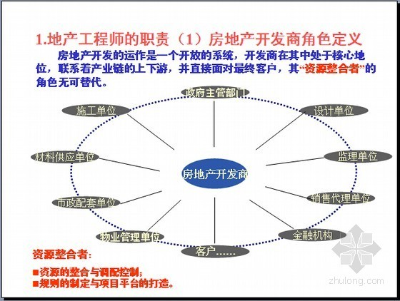 [标杆房企]做优秀的地产工程师培训讲义(34图文丰富)