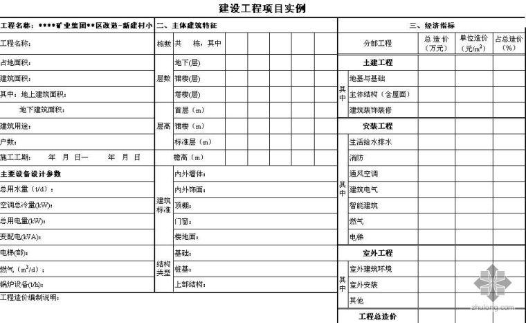 2009年1季度安徽淮南某区棚户区改造土建工程造价指标分析