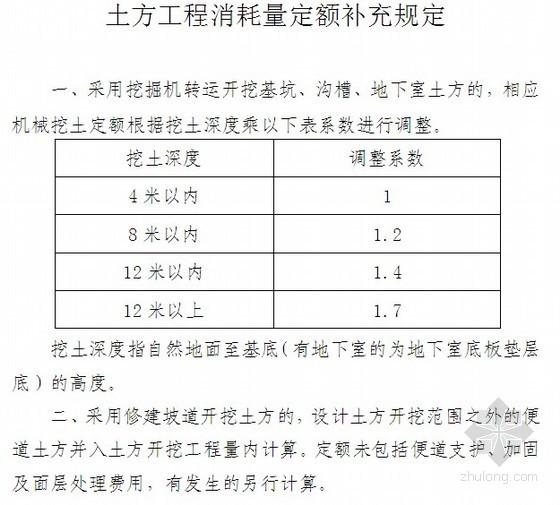 [福建]土方工程消耗量定额补充规定(2013)