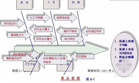 [QC]分离式小净距隧道二衬混凝土外观质量控制