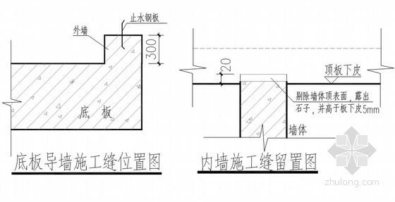 混凝土工程施工方案(C35-C60)
