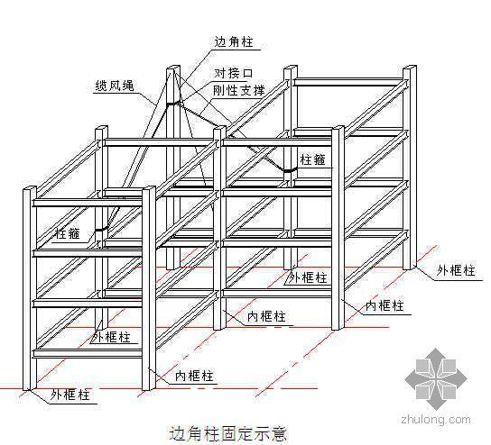 江西某工程钢结构预留预埋及吊装施工方案(单机回转法)