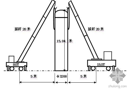 广东某石油企业设备吊装方案(氮气储罐)