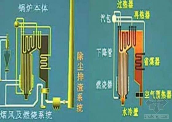 某发电厂主厂房及设备拆除工程施工组织设计(4X125MW)