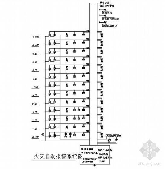 某十二层楼火灾自动报警系统图