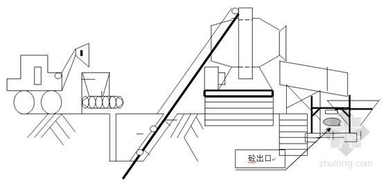 [云南]小型灌区工程施工组织设计