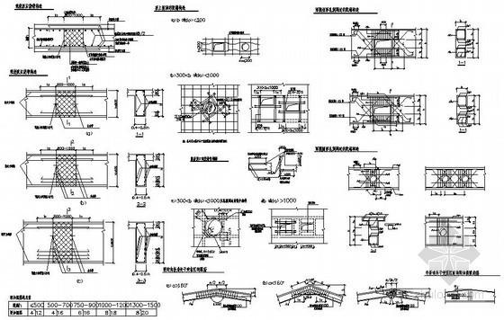 结构构造详图(折梁、后浇带、孔洞配筋)