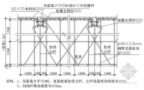 [湖南]学校教学楼模板施工方案(计算书)