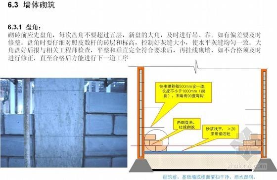 砌体工程施工工艺流程及质量控制标准(附图)