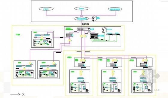 某新建小区弱电智能化系统培训资料