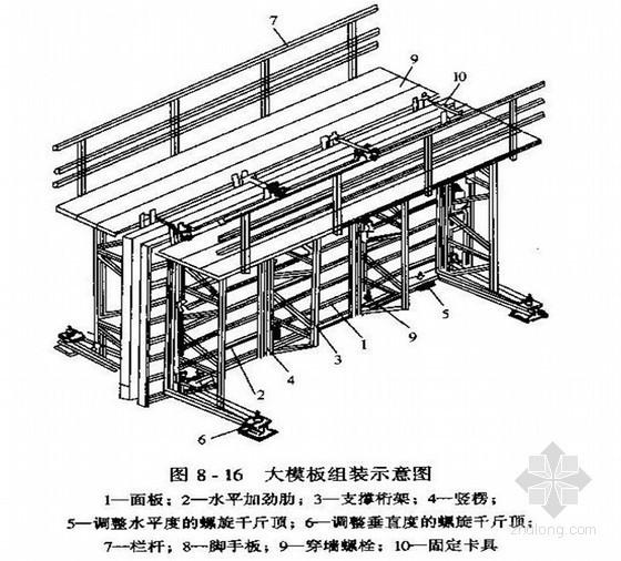 高层建筑主体结构工程施工技术讲解