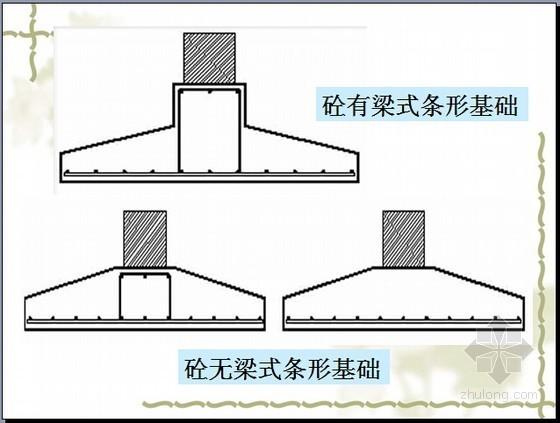 [新手入门]混凝土工程量清单计价基础知识PPT讲义(含现场清晰图 102页)