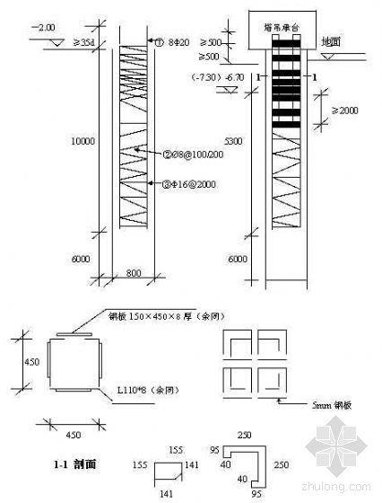武汉某焦炉(7.63m)主体及附属工程投标施工组织设计