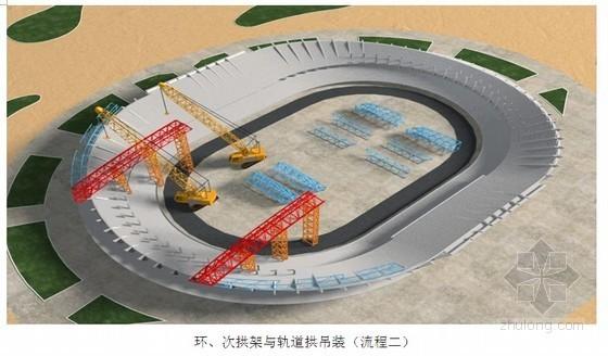 [内蒙古]创鲁班奖体育馆钢结构施工组织设计(三维效果图)