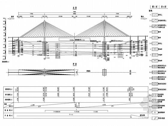 大跨度斜拉桥索塔基础、过渡墩及基础施工图(21张)