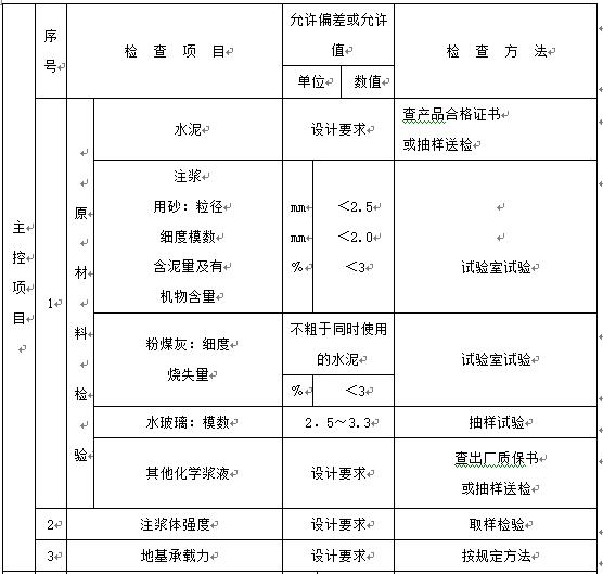 人工挖孔灌注桩施工方案Word版(共22页)_2