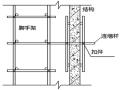 地下通道(钢筋混凝土箱涵)脚手架工程专项施工方案