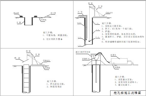 忠建河特大桥挖孔桩安全专项施工方案