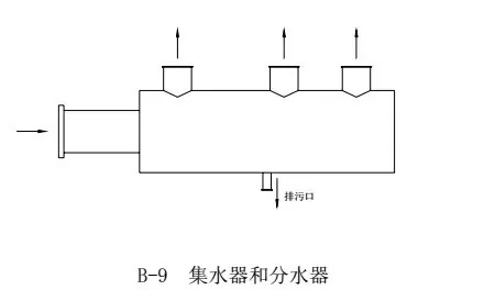 中央空调水系统设计教程_11