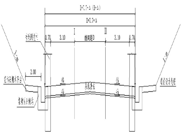 新建铁路晋豫段站前工程设计技术交底材料(路基)