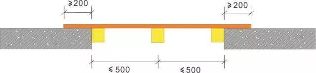 图文解析常用标准化洞口防护措施!_6