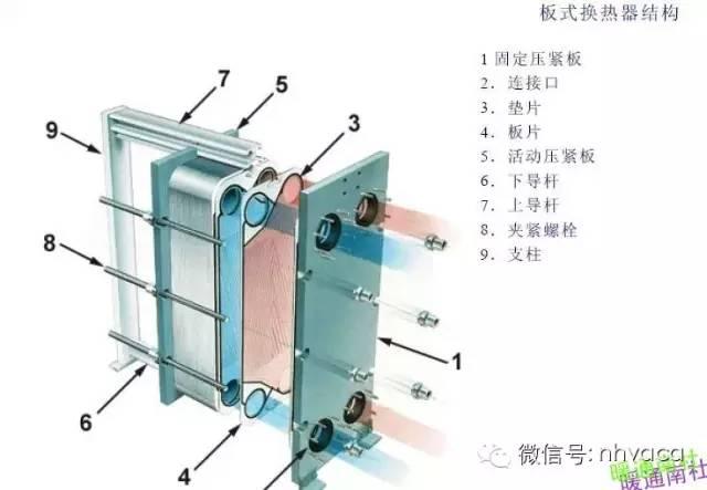 暖通制冷空调各类换热器汇总全面简析_15