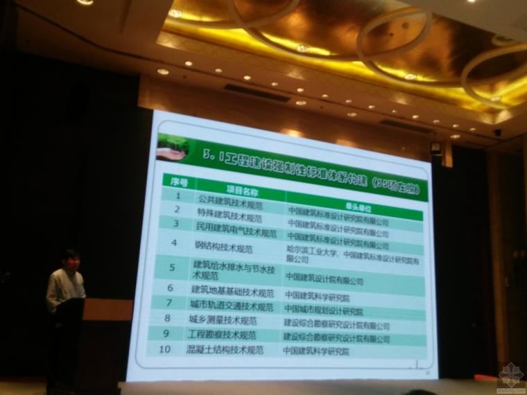 [图文直播]工程建设标准化改革与标准国际化研讨会_9