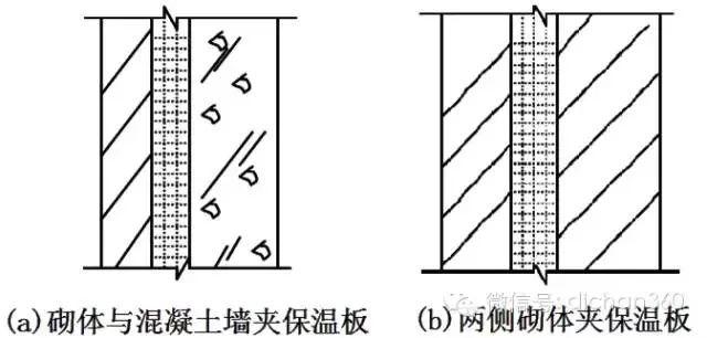 新建筑面积计算规则逐条解读,偷面积必先学!(下)_31