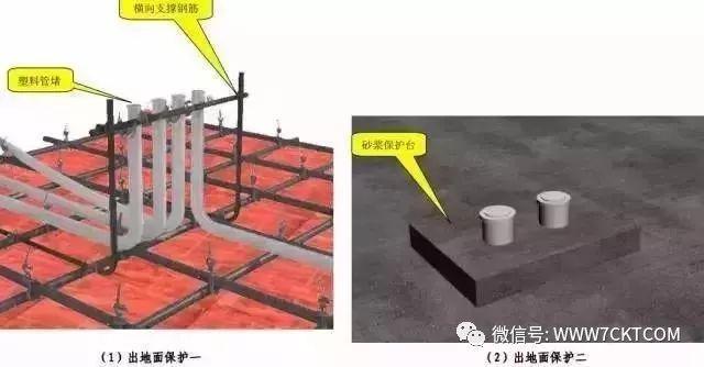 建筑电气设计|预留预埋及管道安装施工质量标准化做法!_13