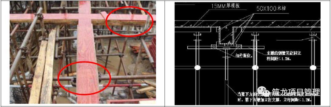 结构、砌筑、抹灰、地坪工程技术措施可视化标准,标杆地产!_12