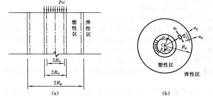 地基处理技术_3