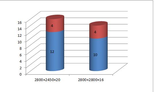 提高核电CAP1400超大埋件制作见证点一次验收合格率_2
