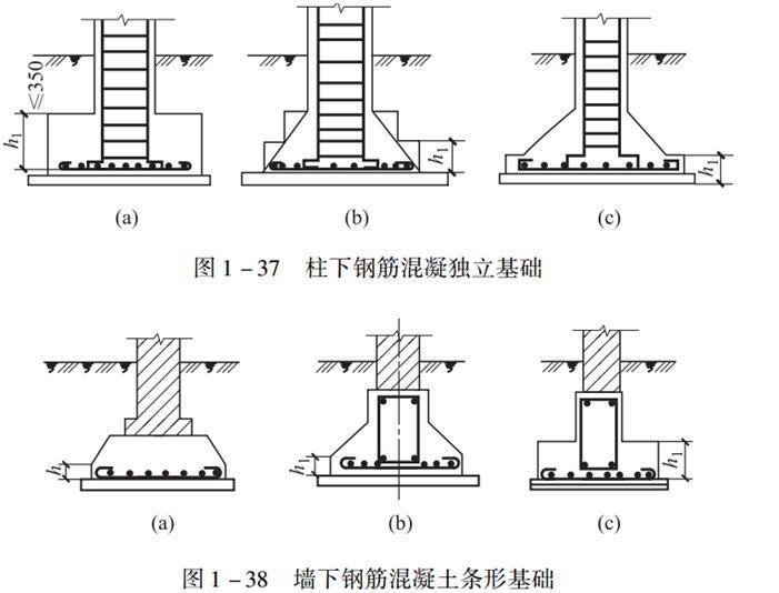 建筑工程施工地基与基础工程施工培训讲义PPT(167页)