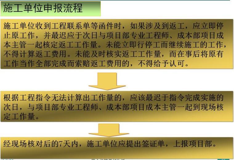 建筑工程签证管理及典型案例分析培训讲义PPT(51页)