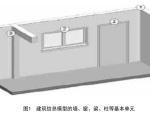 基于BIM的建筑低碳设计