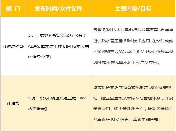 工程项目监理质量评估报告资料免费下载