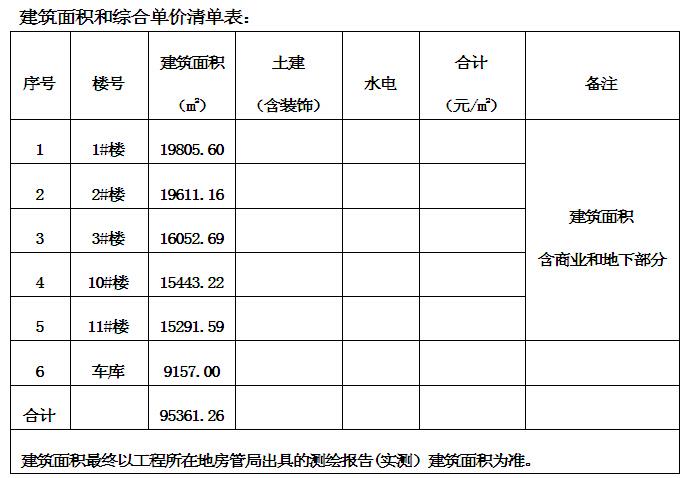 住宅楼项目建设工程施工合同(范本)
