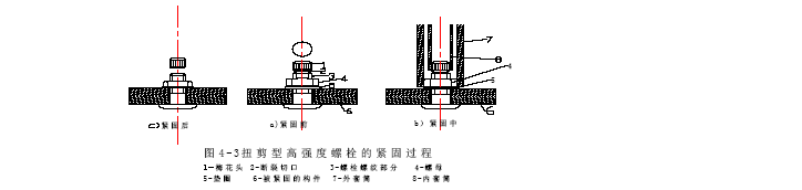 新疆钢厂钢结构厂房工程施工组织设计(共79页)
